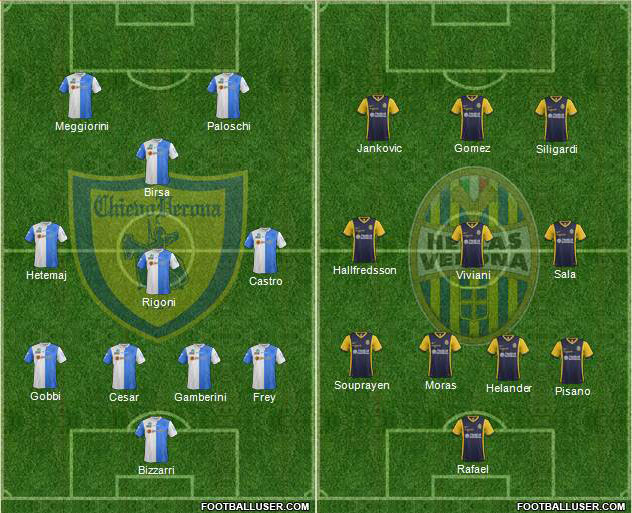 chievo-hellas_form