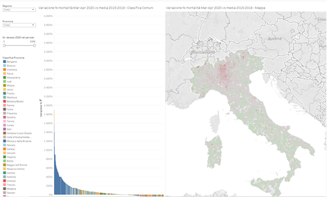 Mappa e classifica mortalità in ogni Comune italiano